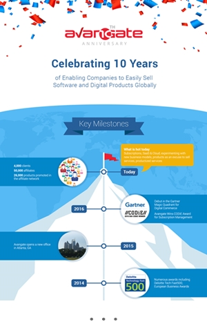 10 years infographic