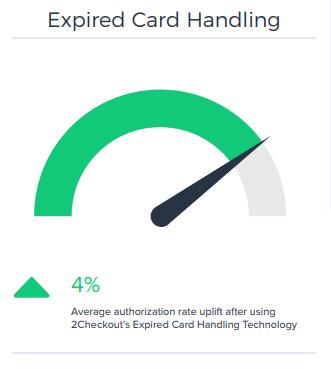 expired-card-handling