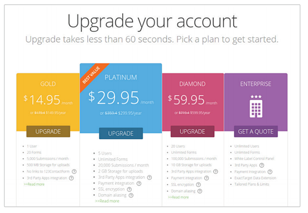 upgrade your account 123FormBuilder