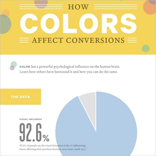 CRO colors affect conversions infographic