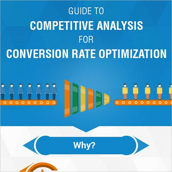 ompetitive analysis CRO infographic