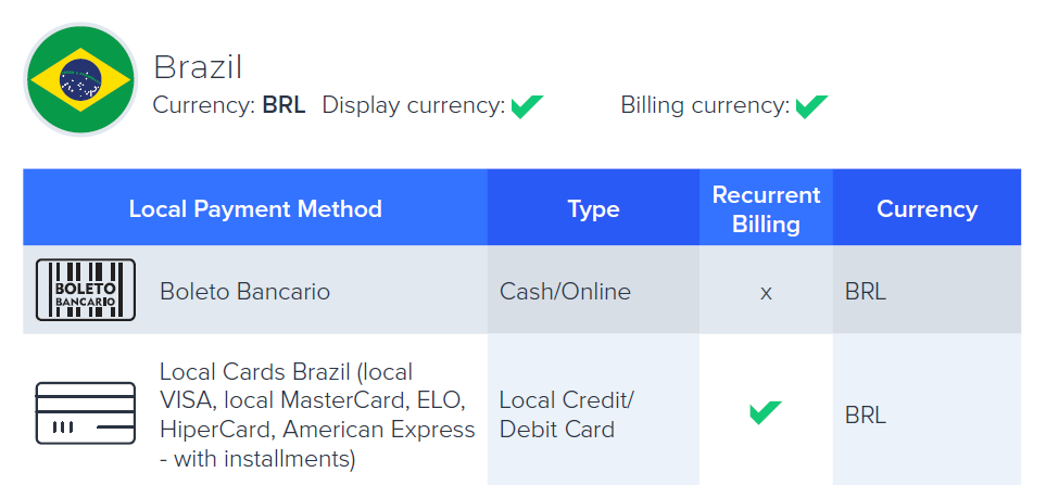 Local Payment Methods - Brazil Example