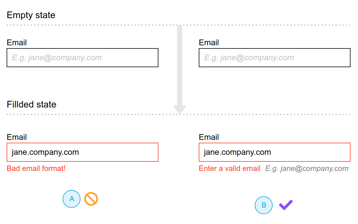 create an online form