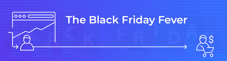 The Black Friday Fever The 2checkout Blog Articles On Ecommerce Payments Cro And More