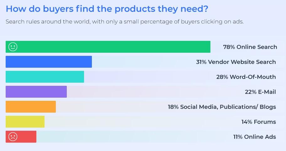 2Checkout_Infographic_Shopper_Behaviour_Survey_2018