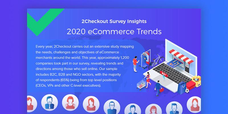 2020 eCommerce Trends