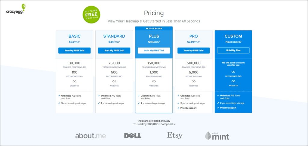 B2B Website Feature - pricing pages