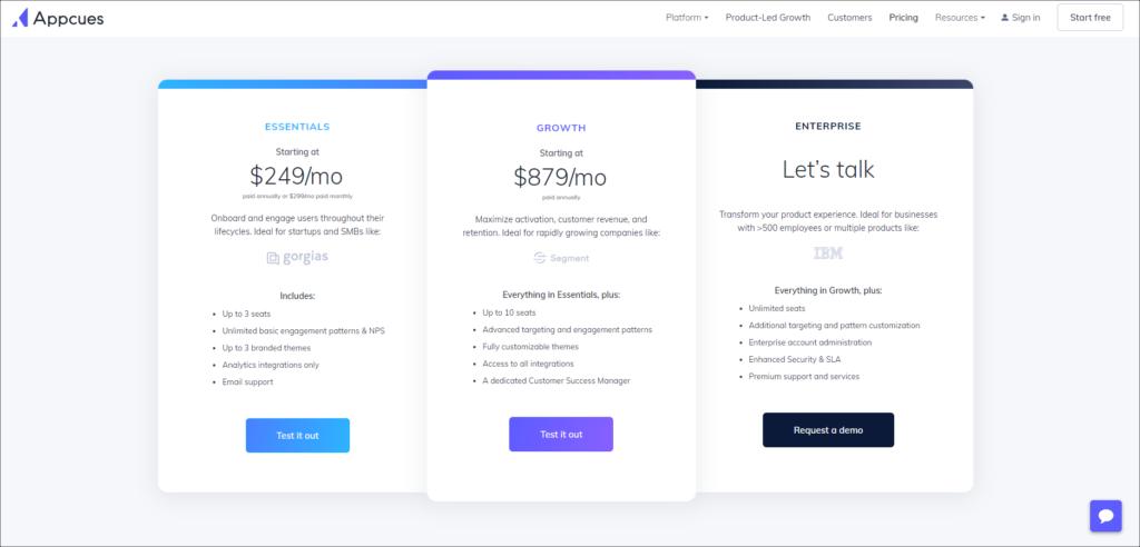 Appcues - Premium offering