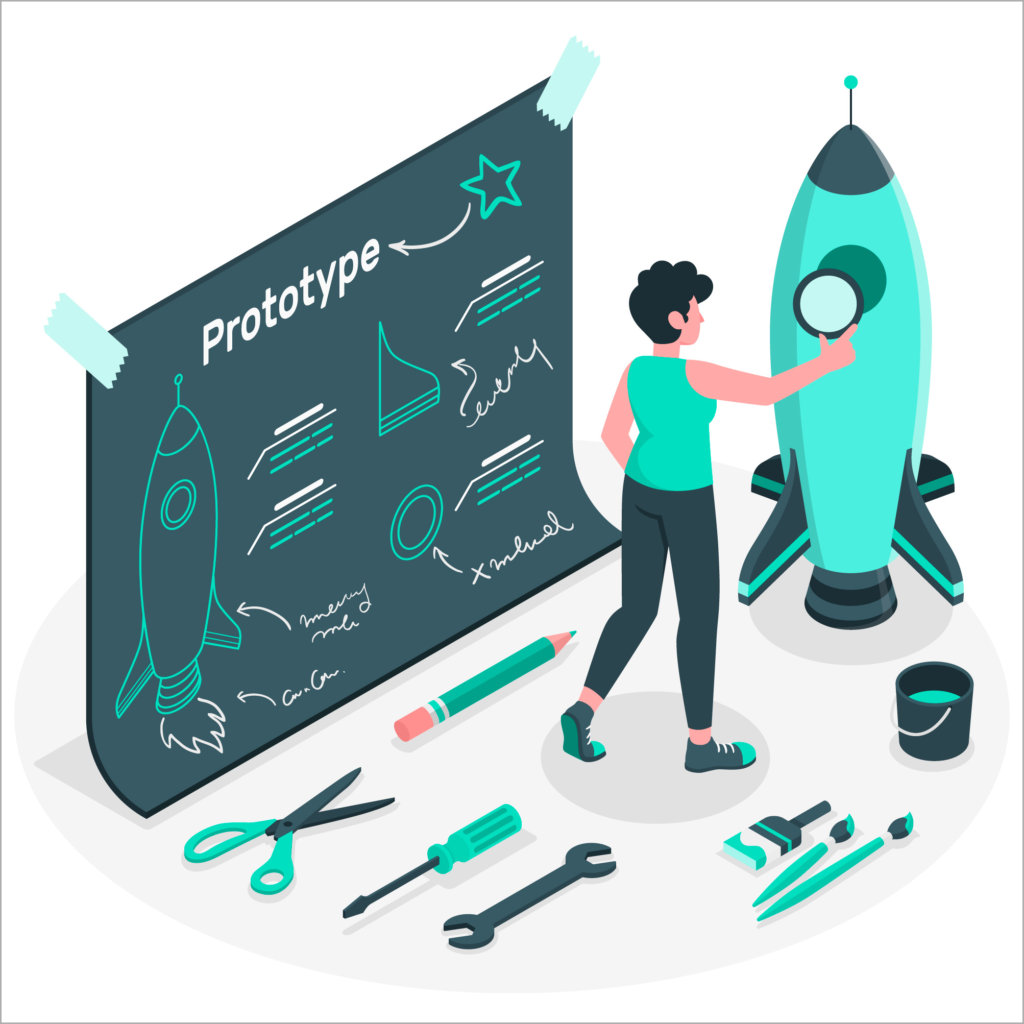 eCommerce Business Plan - Product Testing
