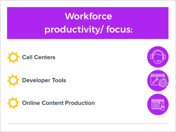 covid-19 impact - workforce productivity and focus