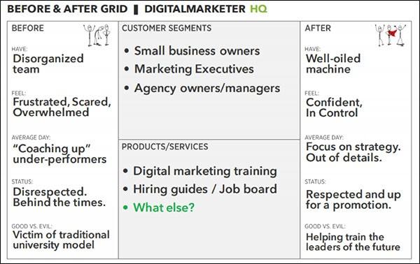 digitalmarketer grid