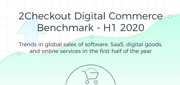 2Checkout-Digital Commerce Benchmark