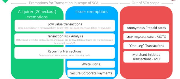 TransactionsExemptions