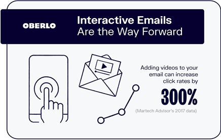Interactive emails