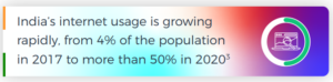 Indias-internet-usage-is-growing-rapidly