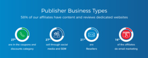 Publisher-Business-Types