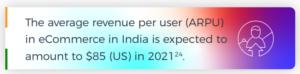 average-revenue-per-user-in-India
