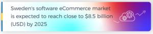 eCommerce-market-in-Sweden