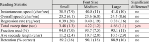 font-size-reading-statistic