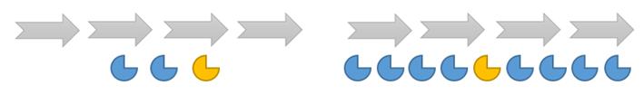 conversion-rate_graph2