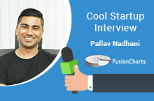 Cool Companies Interview: FusionCharts & Collabion