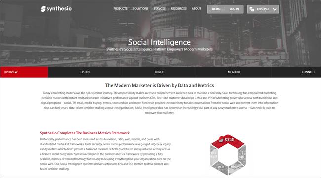 17 social synthesio monitoring