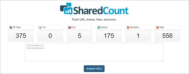17 tools sharedcount social media shares