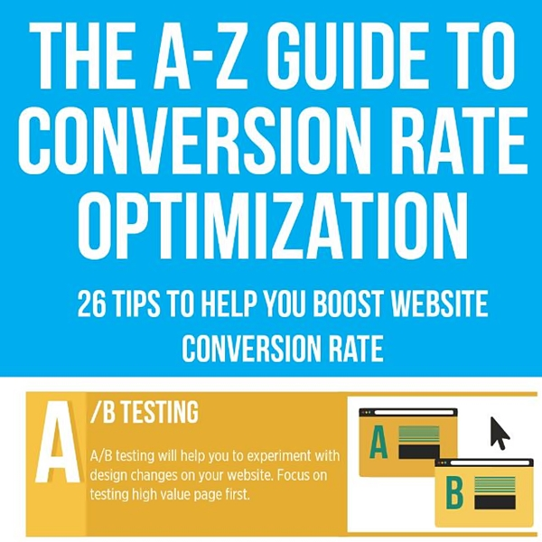A Z guide to CRO infographic