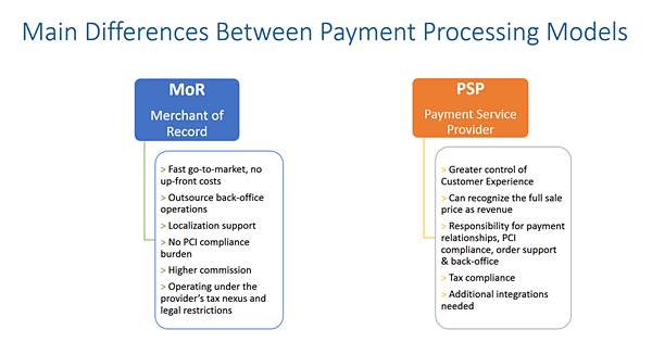 main differences between payment processing models