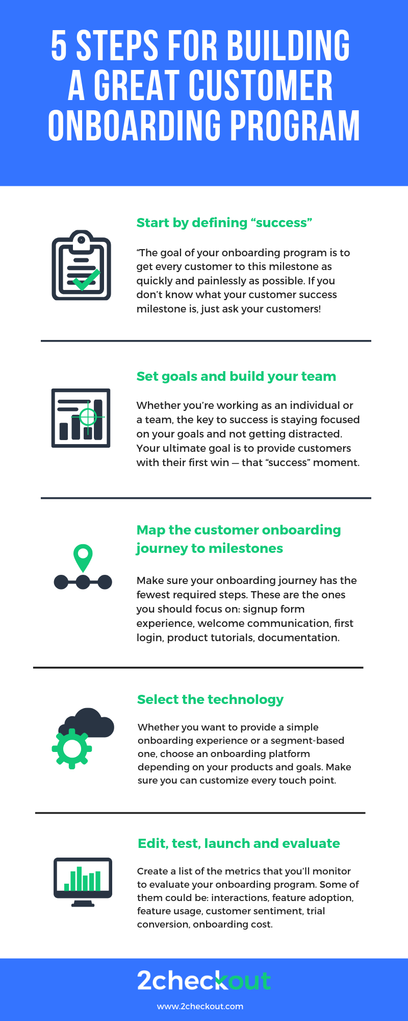 5 Simple Steps for Building an Effective Customer Onboarding Program